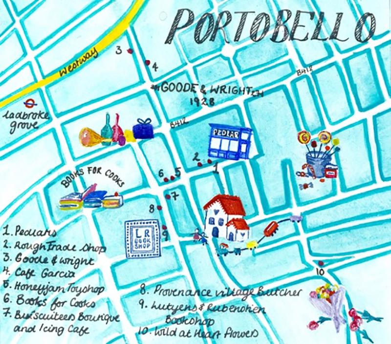 portobello road shopping guide
